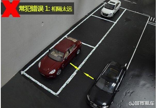 图解倒车入库技巧(1)侧方位停车 【云南租车】
