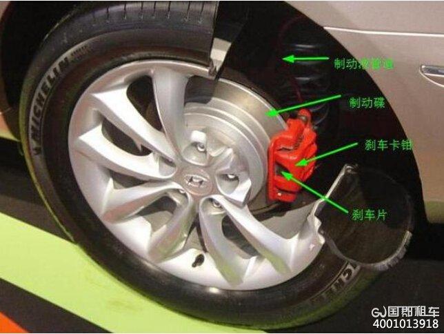 汽车刹车的原理?你知道吗?